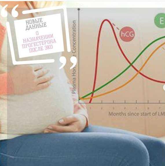 Новые данные о назначении прогестерона после ЭКО